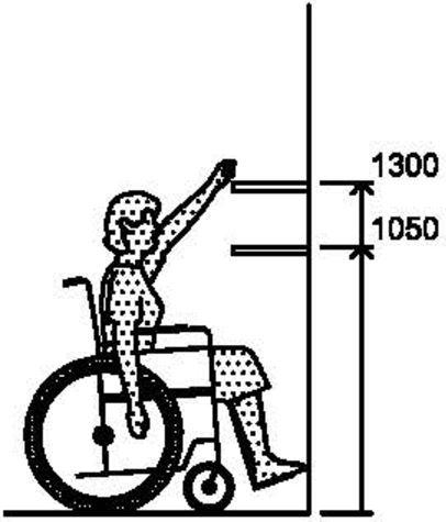 Ketinggian pegangan pintu yang mudah diakses bagi pengguna kursi roda